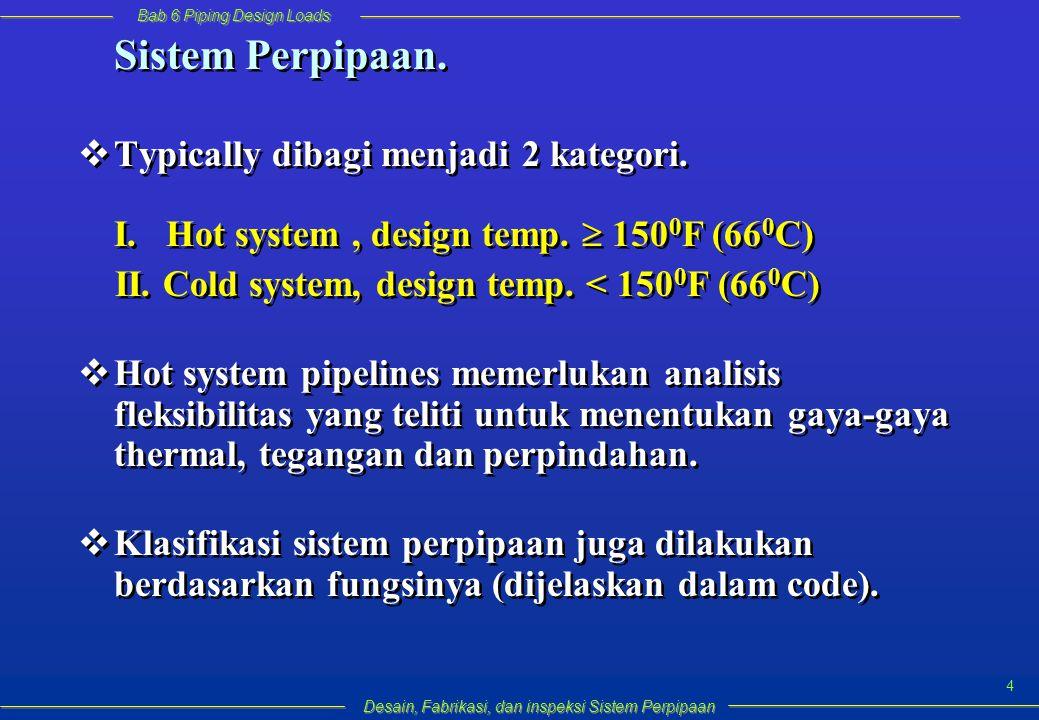 Bab 6 Piping Design Loads Desain, Fabrikasi, dan inspeksi Sistem Perpipaan 5 Piping Loads  Jenis-jenis beban pada sistem perpipaan dapat diklasifikasikan menjadi 3 : 1.