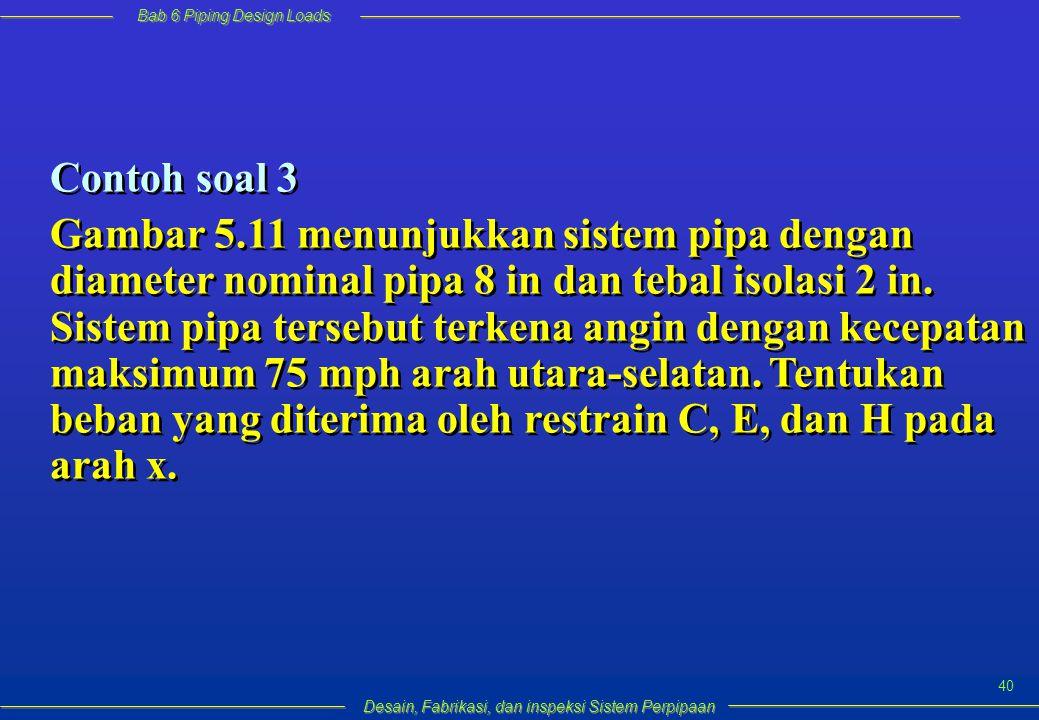 Bab 6 Piping Design Loads Desain, Fabrikasi, dan inspeksi Sistem Perpipaan 40 Contoh soal 3 Gambar 5.11 menunjukkan sistem pipa dengan diameter nominal pipa 8 in dan tebal isolasi 2 in.