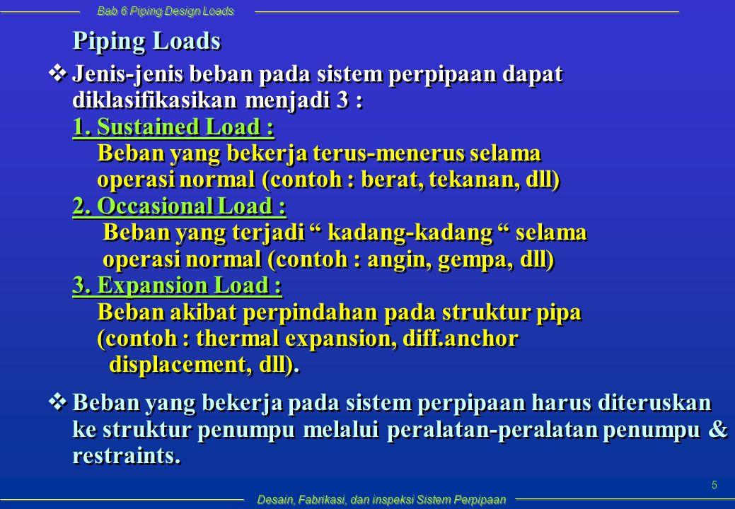 Bab 6 Piping Design Loads Desain, Fabrikasi, dan inspeksi Sistem Perpipaan 56 Sistem perpipaan haruslah didesain mampu menahan beban gempa Kriteria seismic dalam perancangan dapat dimulai dengan mengestimasi potensial gempa dalam daerah dimana pipa akan dipasang Sistem perpipaan haruslah didesain mampu menahan beban gempa Kriteria seismic dalam perancangan dapat dimulai dengan mengestimasi potensial gempa dalam daerah dimana pipa akan dipasang 6.3.3 Beban Gempa  didapat dari literatur search  contoh akibat gempa dalam Mercelli Scale  didapat dari literatur search  contoh akibat gempa dalam Mercelli Scale