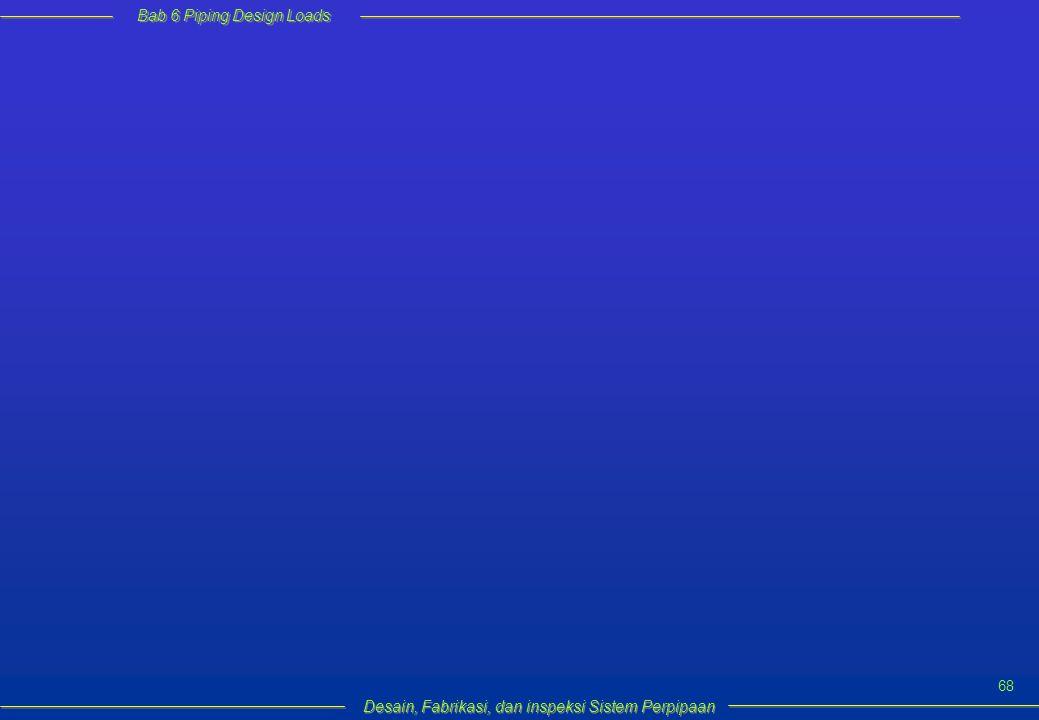 Bab 6 Piping Design Loads Desain, Fabrikasi, dan inspeksi Sistem Perpipaan 68