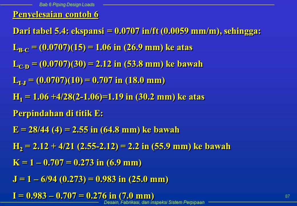 Bab 6 Piping Design Loads Desain, Fabrikasi, dan inspeksi Sistem Perpipaan 87 Penyelesaian contoh 6 Dari tabel 5.4: ekspansi = 0.0707 in/ft (0.0059 mm/m), sehingga: L B-C = (0.0707)(15) = 1.06 in (26.9 mm) ke atas L C-D = (0.0707)(30) = 2.12 in (53.8 mm) ke bawah L I-J = (0.0707)(10) = 0.707 in (18.0 mm) H 1 = 1.06 +4/28(2-1.06)=1.19 in (30.2 mm) ke atas Perpindahan di titik E: E = 28/44 (4) = 2.55 in (64.8 mm) ke bawah H 2 = 2.12 + 4/21 (2.55-2.12) = 2.2 in (55.9 mm) ke bawah K = 1 – 0.707 = 0.273 in (6.9 mm) J = 1 – 6/94 (0.273) = 0.983 in (25.0 mm) I = 0.983 – 0.707 = 0.276 in (7.0 mm) Penyelesaian contoh 6 Dari tabel 5.4: ekspansi = 0.0707 in/ft (0.0059 mm/m), sehingga: L B-C = (0.0707)(15) = 1.06 in (26.9 mm) ke atas L C-D = (0.0707)(30) = 2.12 in (53.8 mm) ke bawah L I-J = (0.0707)(10) = 0.707 in (18.0 mm) H 1 = 1.06 +4/28(2-1.06)=1.19 in (30.2 mm) ke atas Perpindahan di titik E: E = 28/44 (4) = 2.55 in (64.8 mm) ke bawah H 2 = 2.12 + 4/21 (2.55-2.12) = 2.2 in (55.9 mm) ke bawah K = 1 – 0.707 = 0.273 in (6.9 mm) J = 1 – 6/94 (0.273) = 0.983 in (25.0 mm) I = 0.983 – 0.707 = 0.276 in (7.0 mm)