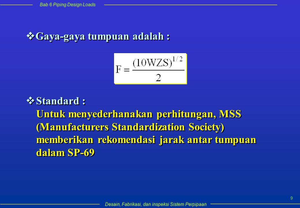 Bab 6 Piping Design Loads Desain, Fabrikasi, dan inspeksi Sistem Perpipaan 9  Gaya-gaya tumpuan adalah :  Standard : Untuk menyederhanakan perhitungan, MSS (Manufacturers Standardization Society) memberikan rekomendasi jarak antar tumpuan dalam SP-69  Gaya-gaya tumpuan adalah :  Standard : Untuk menyederhanakan perhitungan, MSS (Manufacturers Standardization Society) memberikan rekomendasi jarak antar tumpuan dalam SP-69