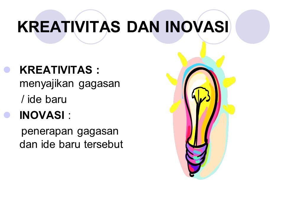 KREATIVITAS DAN INOVASI KREATIVITAS : menyajikan gagasan / ide baru INOVASI : penerapan gagasan dan ide baru tersebut