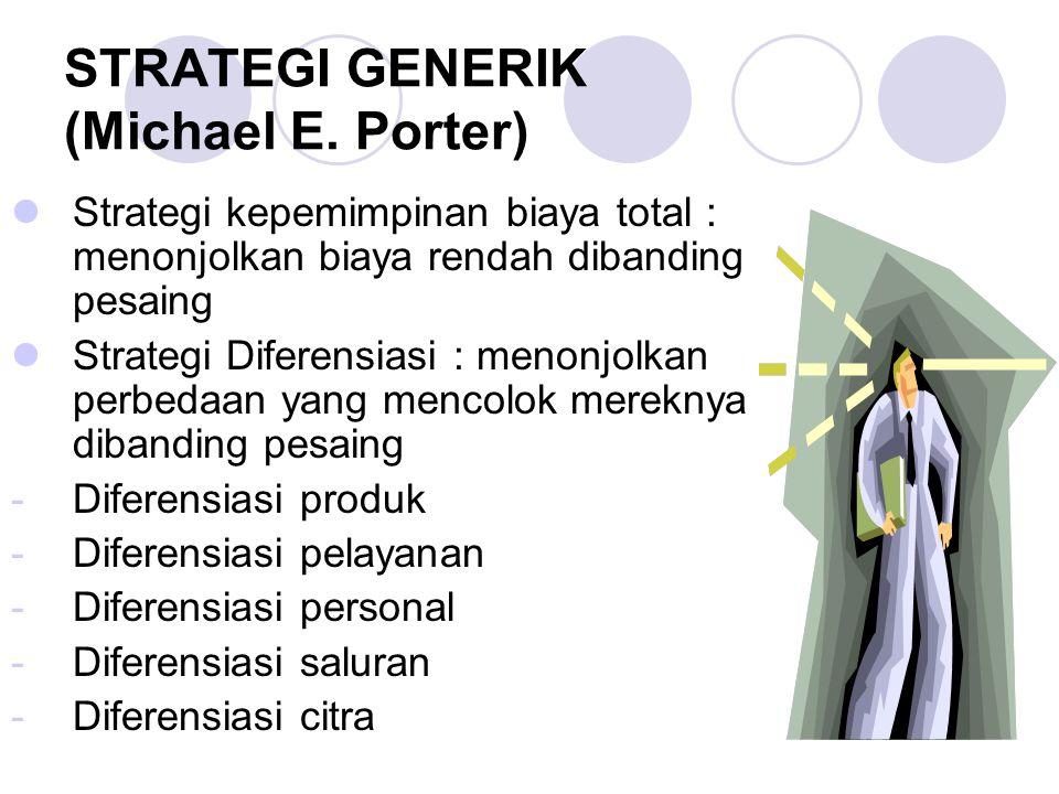 STRATEGI GENERIK (Michael E. Porter) Strategi kepemimpinan biaya total : menonjolkan biaya rendah dibanding pesaing Strategi Diferensiasi : menonjolka