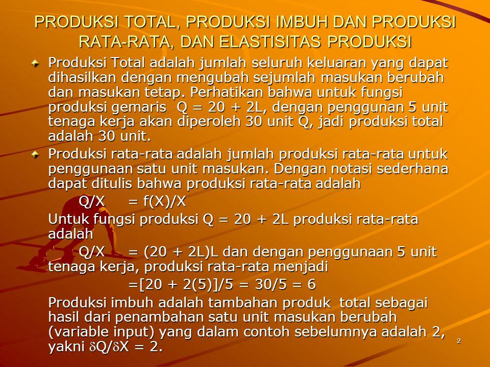 2 PRODUKSI TOTAL, PRODUKSI IMBUH DAN PRODUKSI RATA-RATA, DAN ELASTISITAS PRODUKSI Produksi Total adalah jumlah seluruh keluaran yang dapat dihasilkan dengan mengubah sejumlah masukan berubah dan masukan tetap.