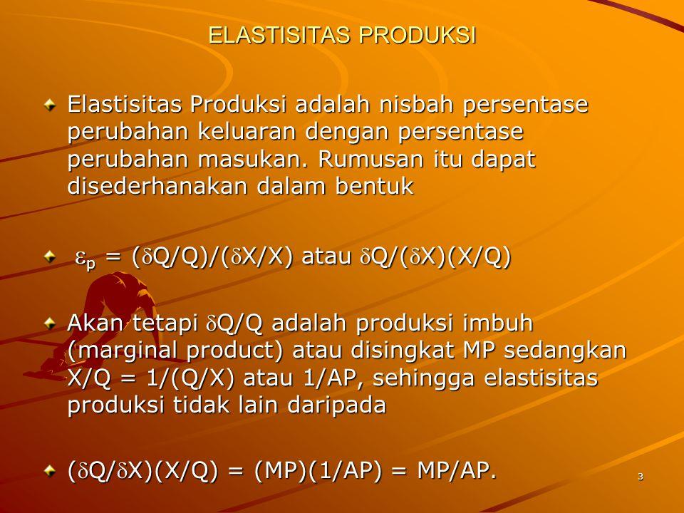 14 TABEL 2 HASIL IMBUH, NILAI IMBUH, DAN BIAYA IMBUH MASUKAN Tenaga kerja (1) Hasil Im- buh (MP) (2) Nilai Imbuh =P (3) Nilai Hasil Imbuh (4) Biaya Imbuh Masukan (5) 58208040 66206040 74204040 82202040 9020040