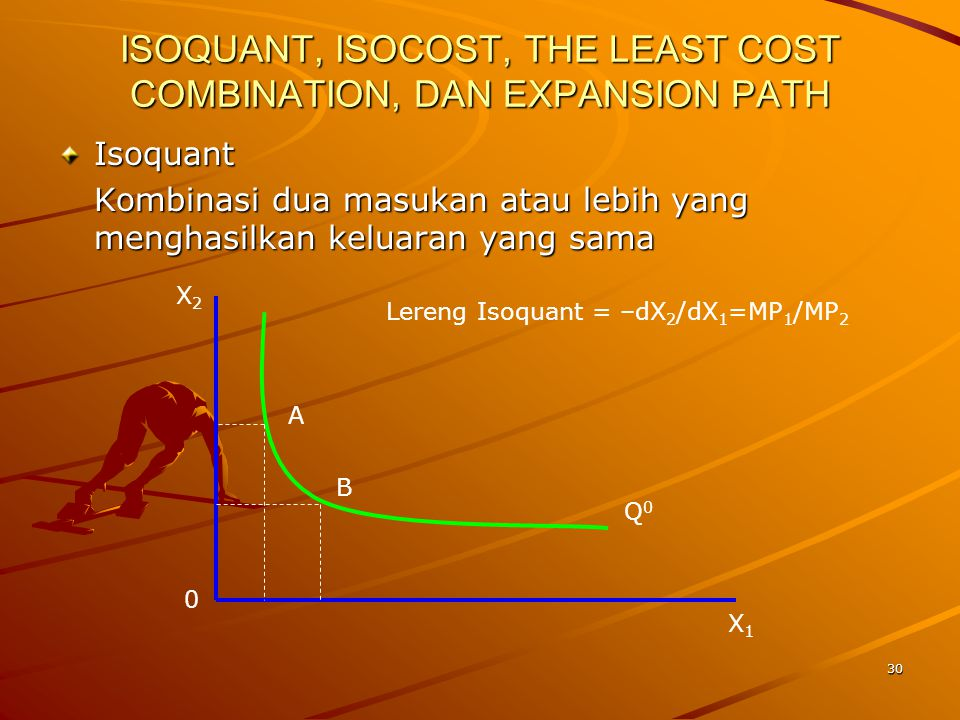 30 ISOQUANT, ISOCOST, THE LEAST COST COMBINATION, DAN EXPANSION PATH Isoquant Kombinasi dua masukan atau lebih yang menghasilkan keluaran yang sama X1X1 X2X2 Q0Q0 0 A B Lereng Isoquant = –dX 2 /dX 1 =MP 1 /MP 2