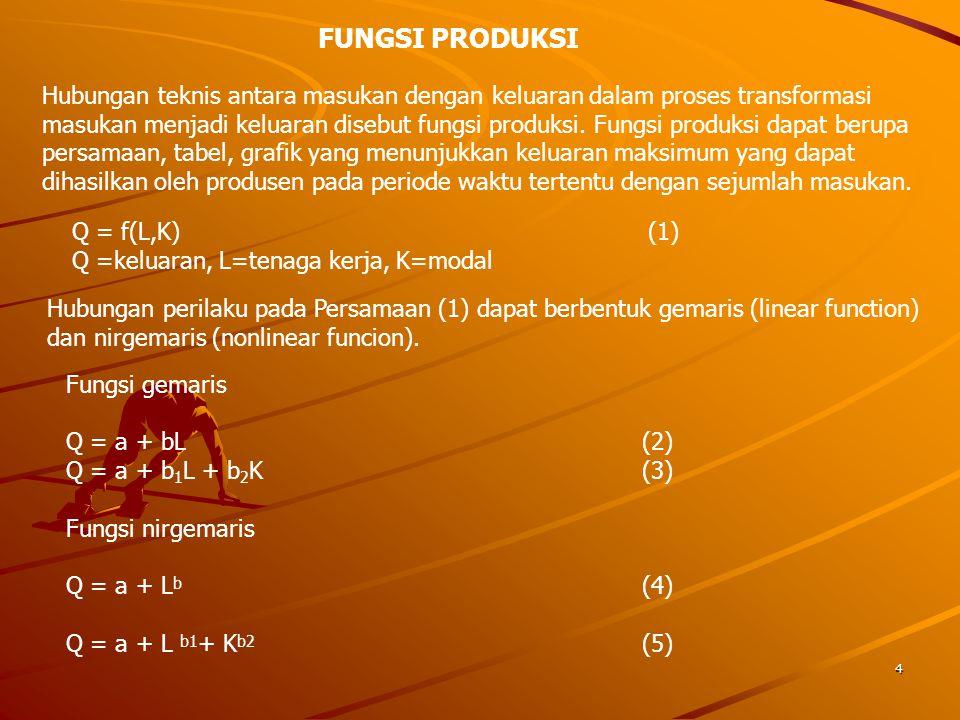 4 FUNGSI PRODUKSI Hubungan teknis antara masukan dengan keluaran dalam proses transformasi masukan menjadi keluaran disebut fungsi produksi.