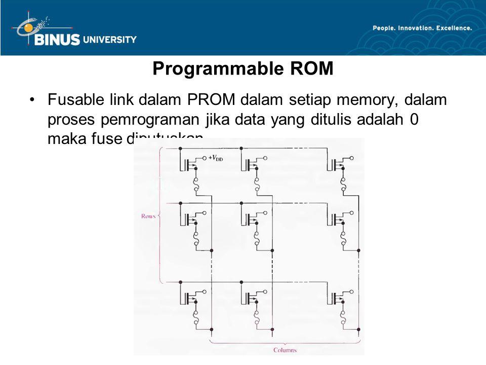 Programmable ROM Fusable link dalam PROM dalam setiap memory, dalam proses pemrograman jika data yang ditulis adalah 0 maka fuse diputuskan.