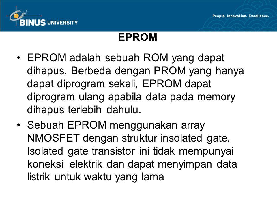 EPROM EPROM adalah sebuah ROM yang dapat dihapus.