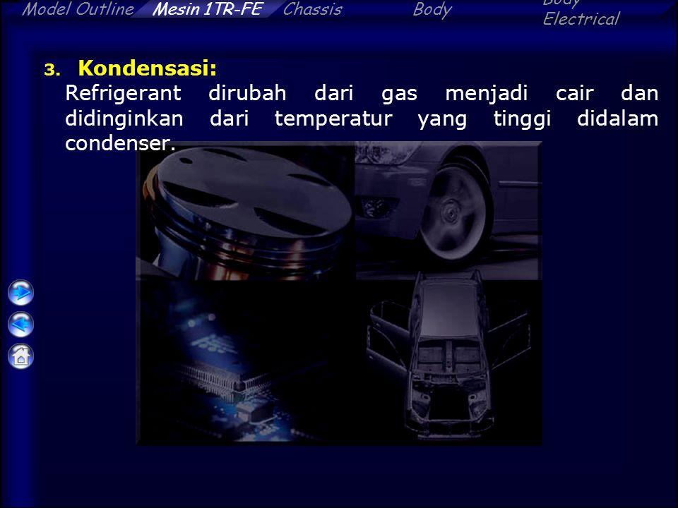 ChassisBody Electrical Model OutlineMesin 1TR-FE 3. Kondensasi: Refrigerant dirubah dari gas menjadi cair dan didinginkan dari temperatur yang tinggi