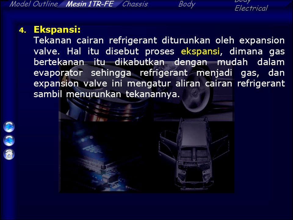 ChassisBody Electrical Model OutlineMesin 1TR-FE 4. Ekspansi: Tekanan cairan refrigerant diturunkan oleh expansion valve. Hal itu disebut proses ekspa