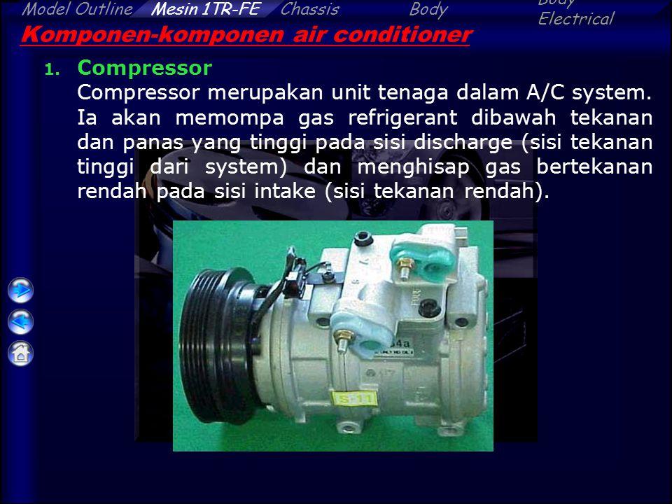 ChassisBody Electrical Model OutlineMesin 1TR-FE Komponen-komponen air conditioner 1. Compressor Compressor merupakan unit tenaga dalam A/C system. Ia