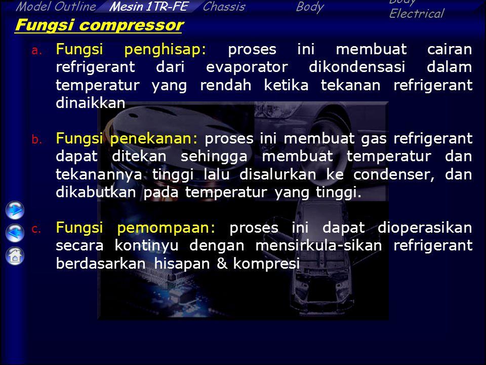 ChassisBody Electrical Model OutlineMesin 1TR-FE Fungsi compressor a. Fungsi penghisap: proses ini membuat cairan refrigerant dari evaporator dikonden