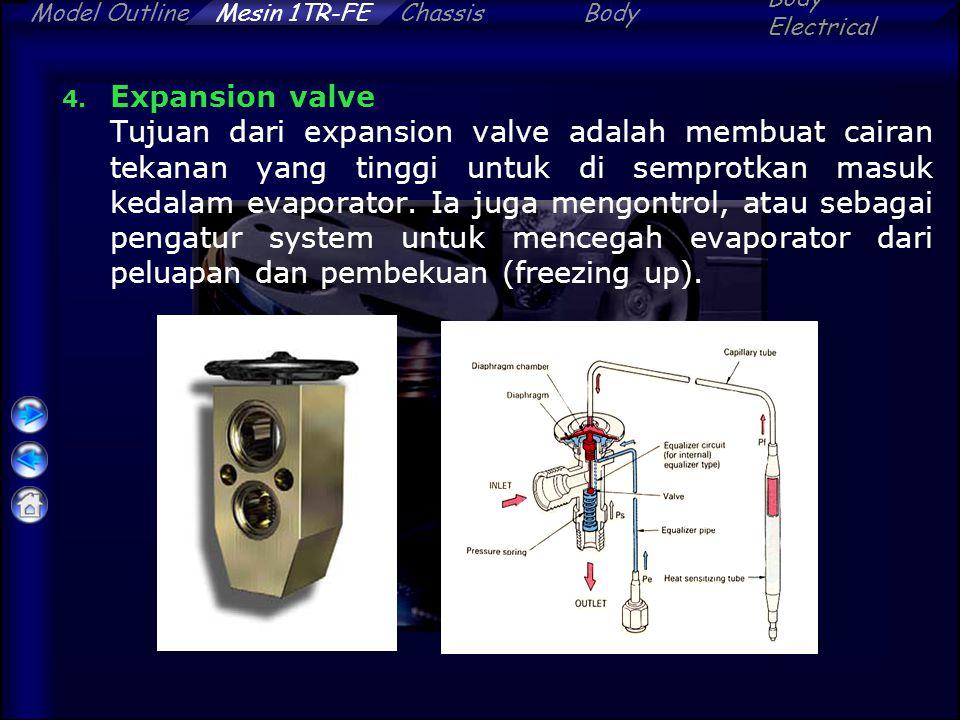 ChassisBody Electrical Model OutlineMesin 1TR-FE 4. Expansion valve Tujuan dari expansion valve adalah membuat cairan tekanan yang tinggi untuk di sem