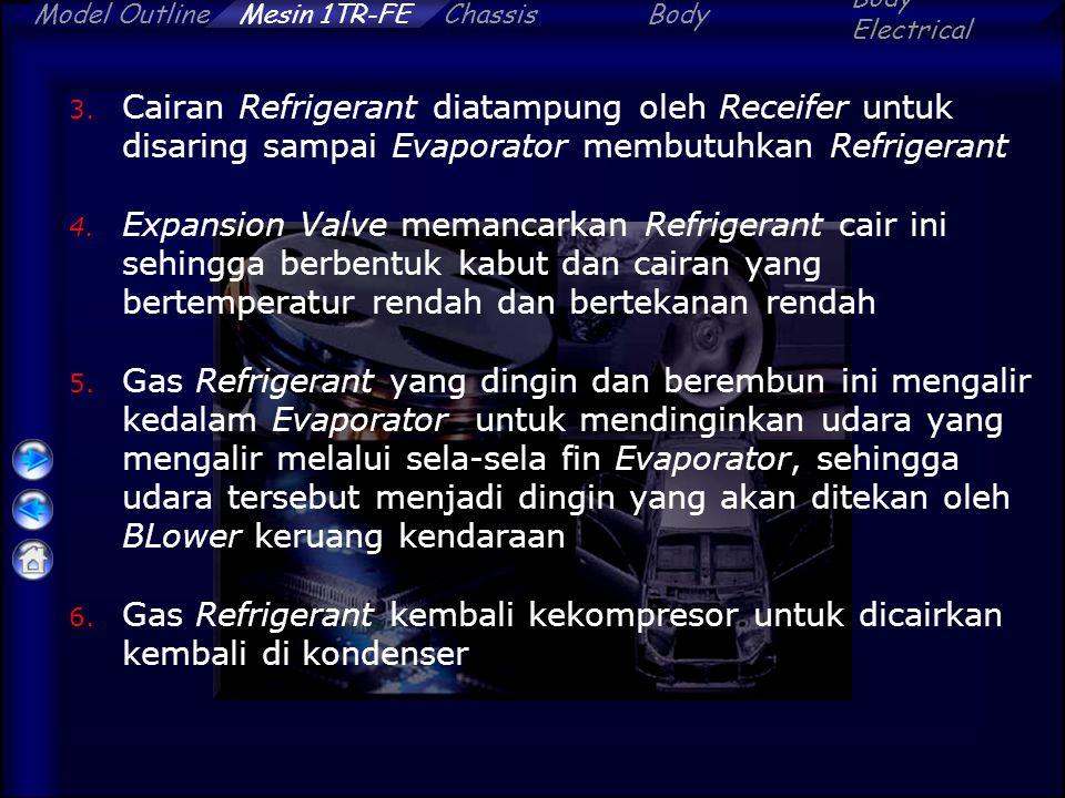ChassisBody Electrical Model OutlineMesin 1TR-FE 3. Cairan Refrigerant diatampung oleh Receifer untuk disaring sampai Evaporator membutuhkan Refrigera