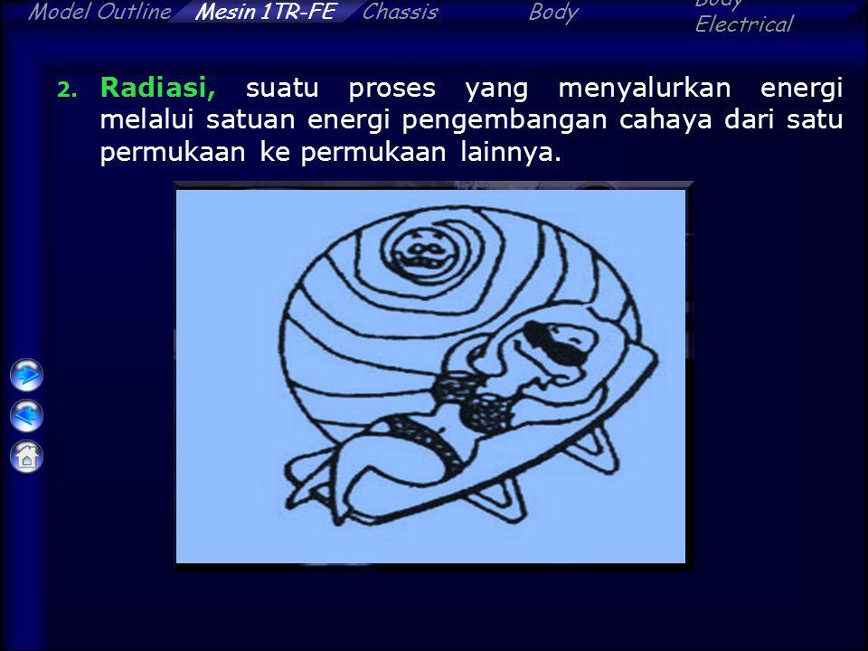 ChassisBody Electrical Model OutlineMesin 1TR-FE 2. Radiasi, suatu proses yang menyalurkan energi melalui satuan energi pengembangan cahaya dari satu