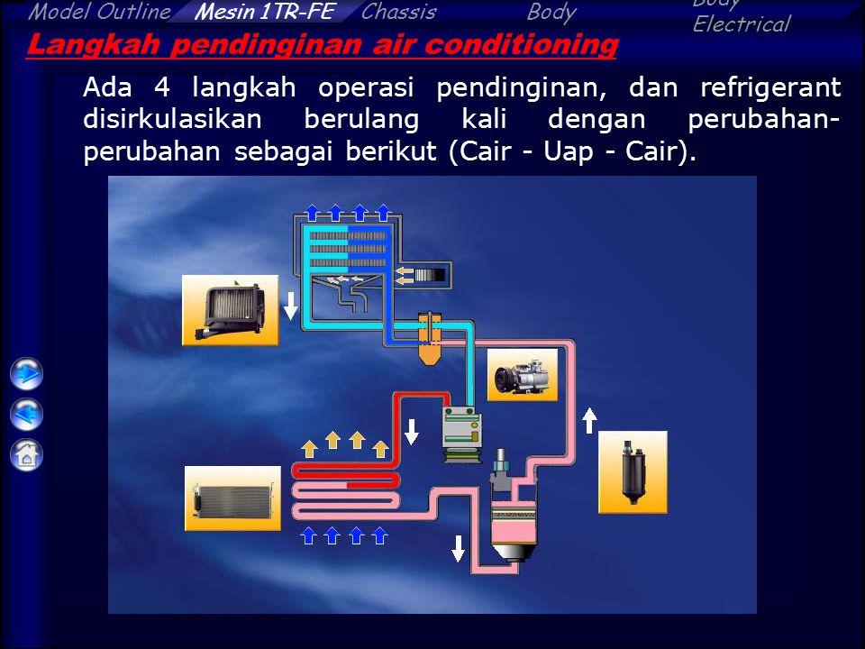 ChassisBody Electrical Model OutlineMesin 1TR-FE Langkah pendinginan air conditioning Ada 4 langkah operasi pendinginan, dan refrigerant disirkulasika
