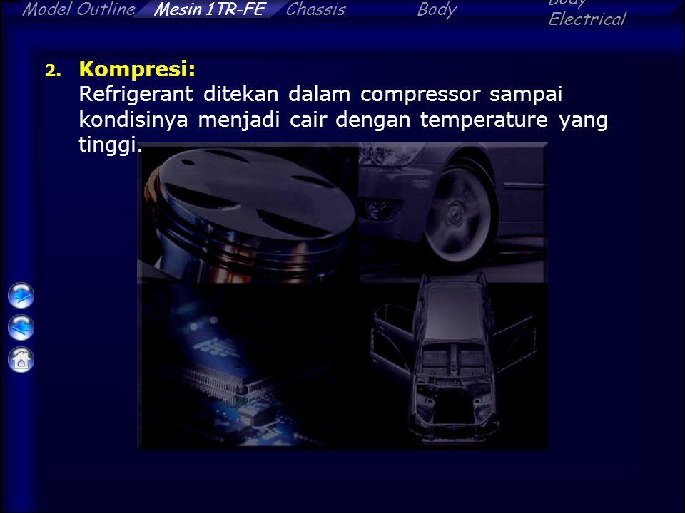 ChassisBody Electrical Model OutlineMesin 1TR-FE 2. Kompresi: Refrigerant ditekan dalam compressor sampai kondisinya menjadi cair dengan temperature y