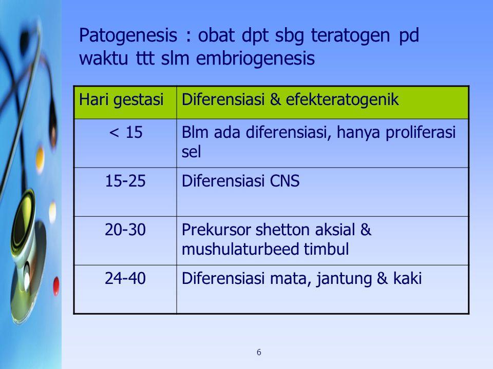 6 Patogenesis : obat dpt sbg teratogen pd waktu ttt slm embriogenesis Hari gestasiDiferensiasi & efekteratogenik < 15Blm ada diferensiasi, hanya proli