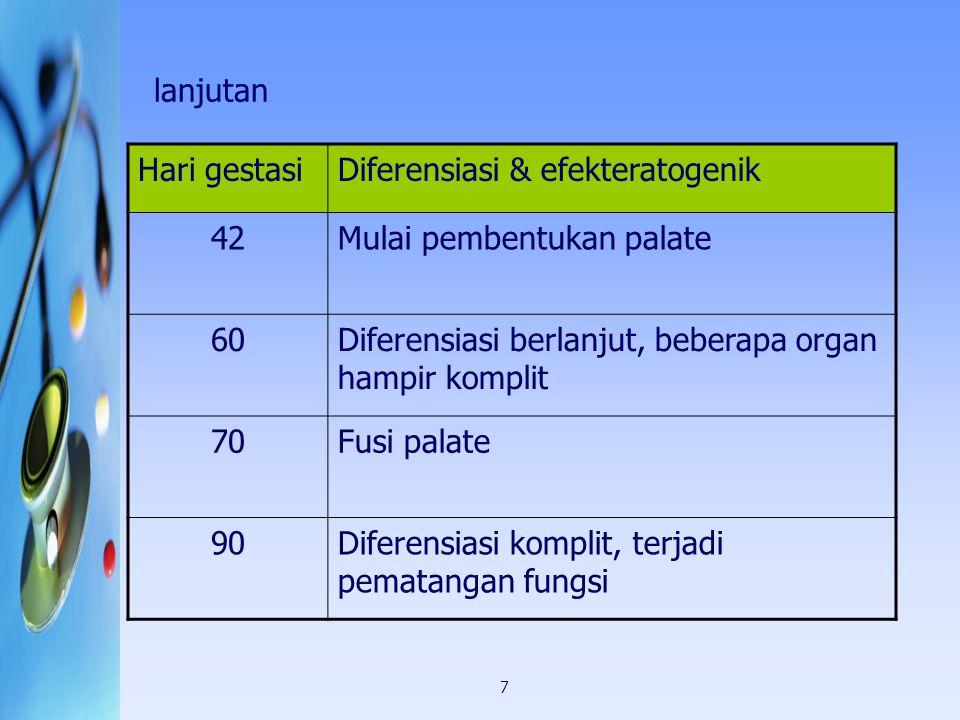 7 lanjutan Hari gestasiDiferensiasi & efekteratogenik 42Mulai pembentukan palate 60Diferensiasi berlanjut, beberapa organ hampir komplit 70Fusi palate