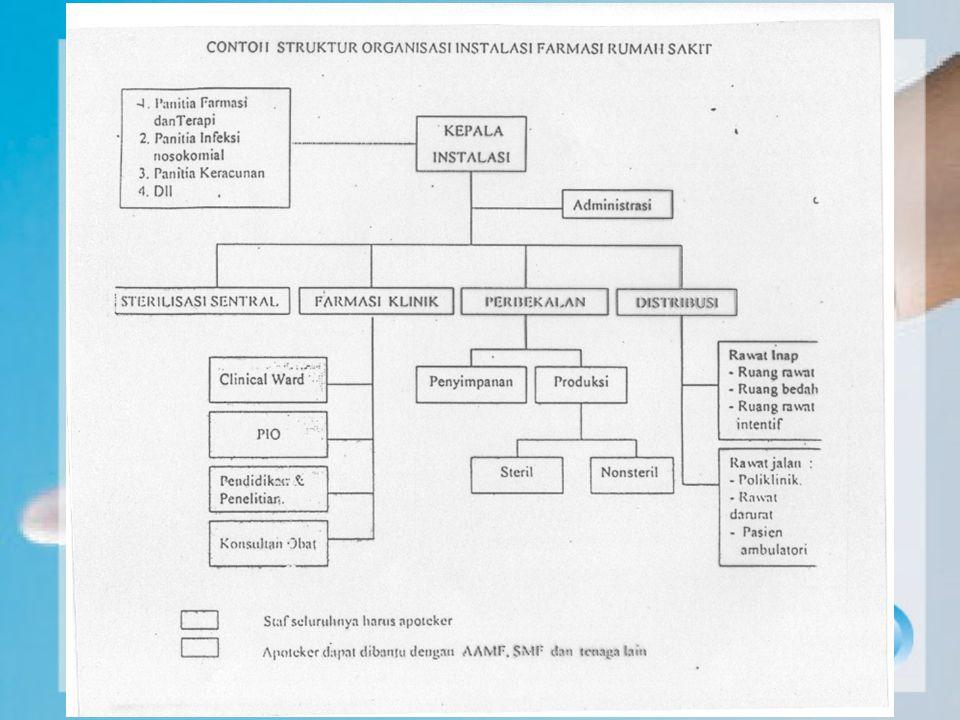 6.Penyimpanan Pada ruang steril – menjamin sterilitas Perlu diketahui ed peralatan steril.