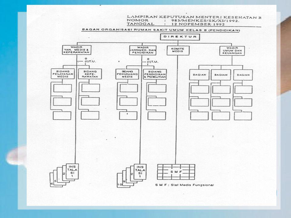 Kontrol Kualitas Meliputi : 1.Kontrol kualitas administatif, co : –management : petugas terlatih, disiplin –prosedur yg jelas & kebijakan 2.Kontrol kualitas kepuasan pelanggan –survey –report & complaint 3.Kontrol kualitas tehnis –u/ mengetahui keandalan suatu metoda & proses sterilisasi –dilakukan selama proses & hasil akhir selama proses mekanis/fisik chemis biologis Sesudah proses : steril barang & keadaan fisik barang (keutuhan, kelengkapan)