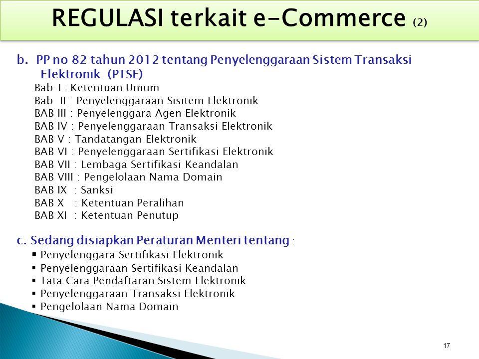 b. PP no 82 tahun 2012 tentang Penyelenggaraan Sistem Transaksi Elektronik (PTSE) Bab 1: Ketentuan Umum Bab II : Penyelenggaraan Sisitem Elektronik BA