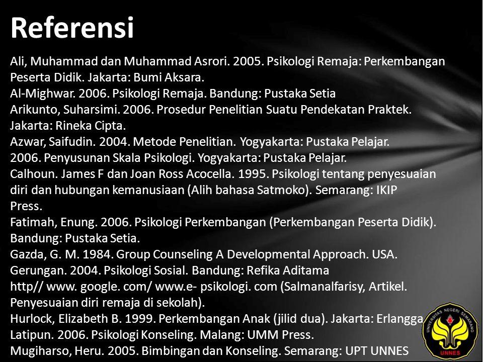 Referensi Ali, Muhammad dan Muhammad Asrori. 2005. Psikologi Remaja: Perkembangan Peserta Didik. Jakarta: Bumi Aksara. Al-Mighwar. 2006. Psikologi Rem