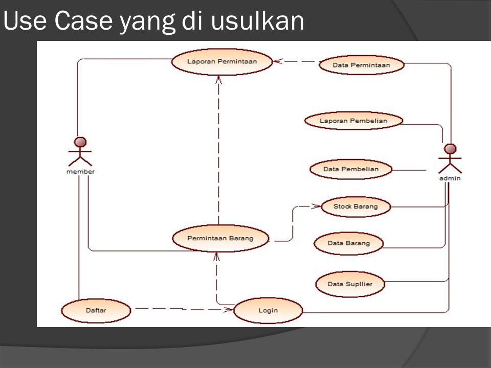 Use Case yang di usulkan