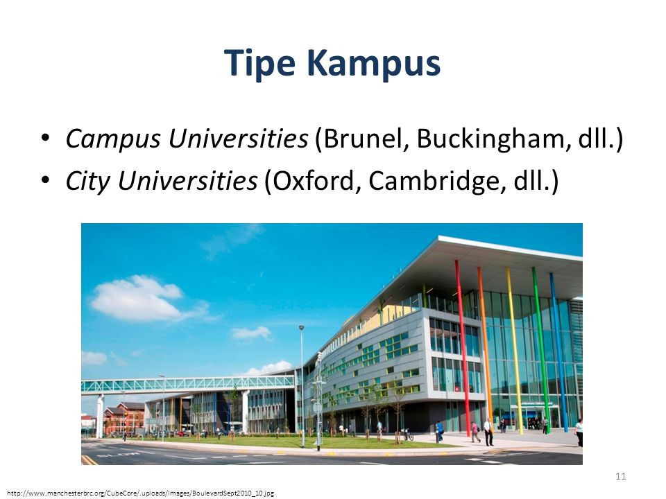 Tipe Kampus Campus Universities (Brunel, Buckingham, dll.) City Universities (Oxford, Cambridge, dll.) 11 http://www.manchesterbrc.org/CubeCore/.uploads/Images/BoulevardSept2010_10.jpg