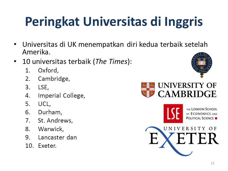 Peringkat Universitas di Inggris Universitas di UK menempatkan diri kedua terbaik setelah Amerika. 10 universitas terbaik (The Times): 1.Oxford, 2.Cam