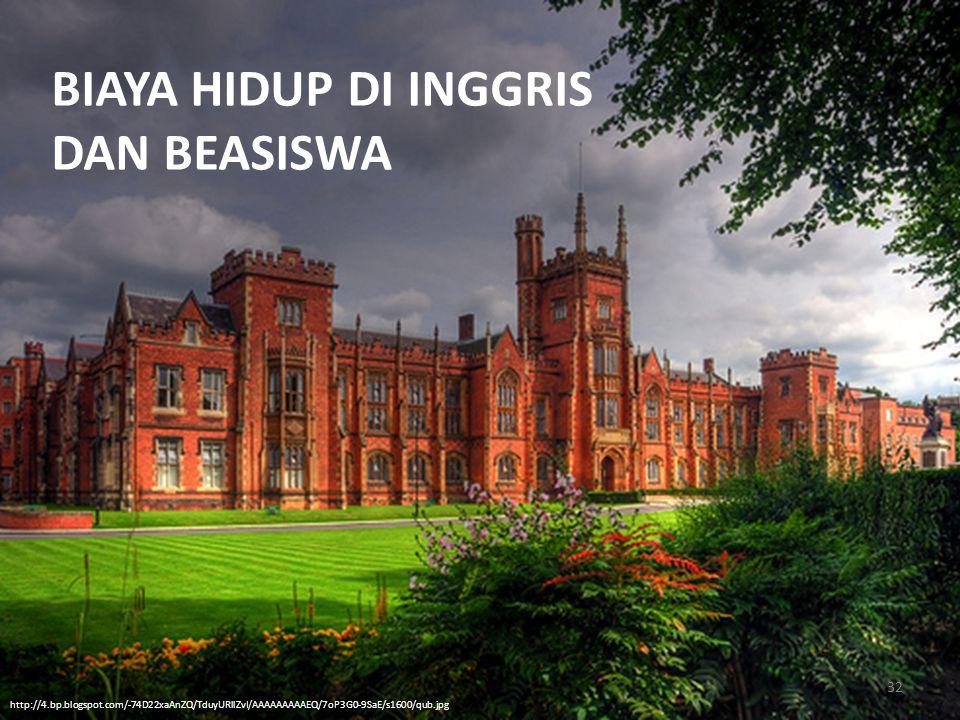 BIAYA HIDUP DI INGGRIS DAN BEASISWA 32 http://4.bp.blogspot.com/-74D22xaAnZQ/TduyURllZvI/AAAAAAAAAEQ/7oP3G0-9SaE/s1600/qub.jpg