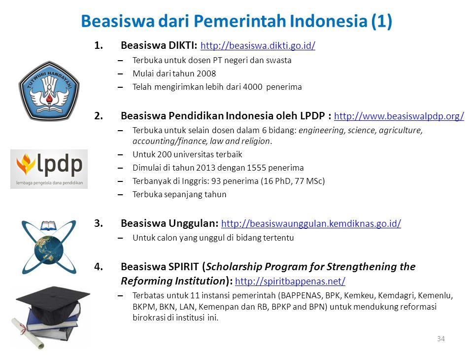 Beasiswa dari Pemerintah Indonesia (1) 1.Beasiswa DIKTI: http://beasiswa.dikti.go.id/ http://beasiswa.dikti.go.id/ – Terbuka untuk dosen PT negeri dan