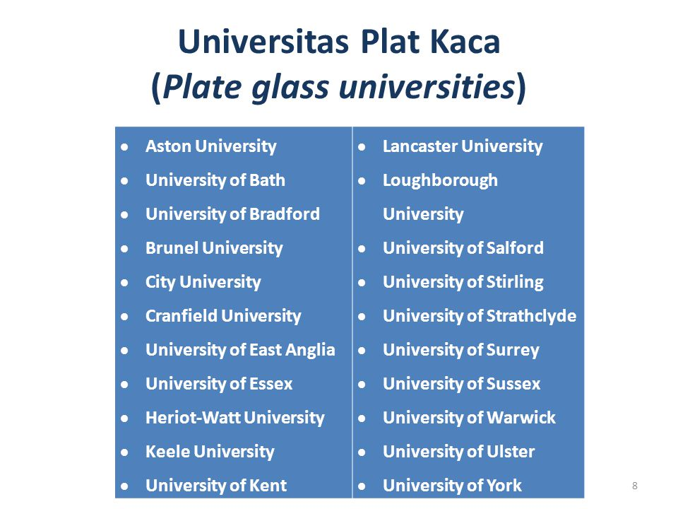 Universitas Plat Kaca (Plate glass universities)  Aston University  University of Bath  University of Bradford  Brunel University  City University  Cranfield University  University of East Anglia  University of Essex  Heriot-Watt University  Keele University  University of Kent  Lancaster University  Loughborough University  University of Salford  University of Stirling  University of Strathclyde  University of Surrey  University of Sussex  University of Warwick  University of Ulster  University of York 8