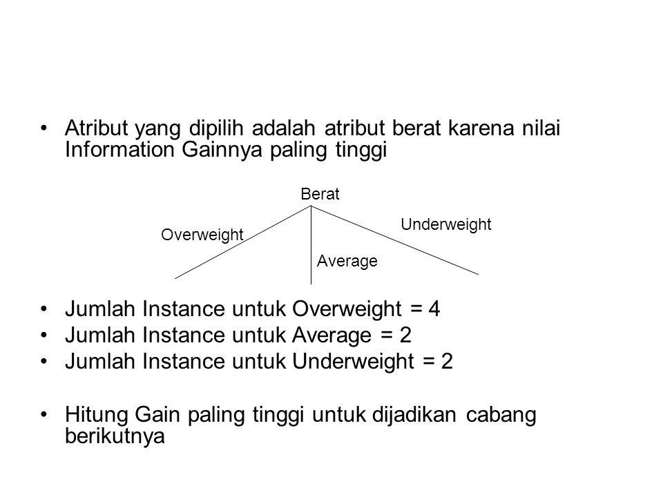 Atribut yang dipilih adalah atribut berat karena nilai Information Gainnya paling tinggi Jumlah Instance untuk Overweight = 4 Jumlah Instance untuk Av