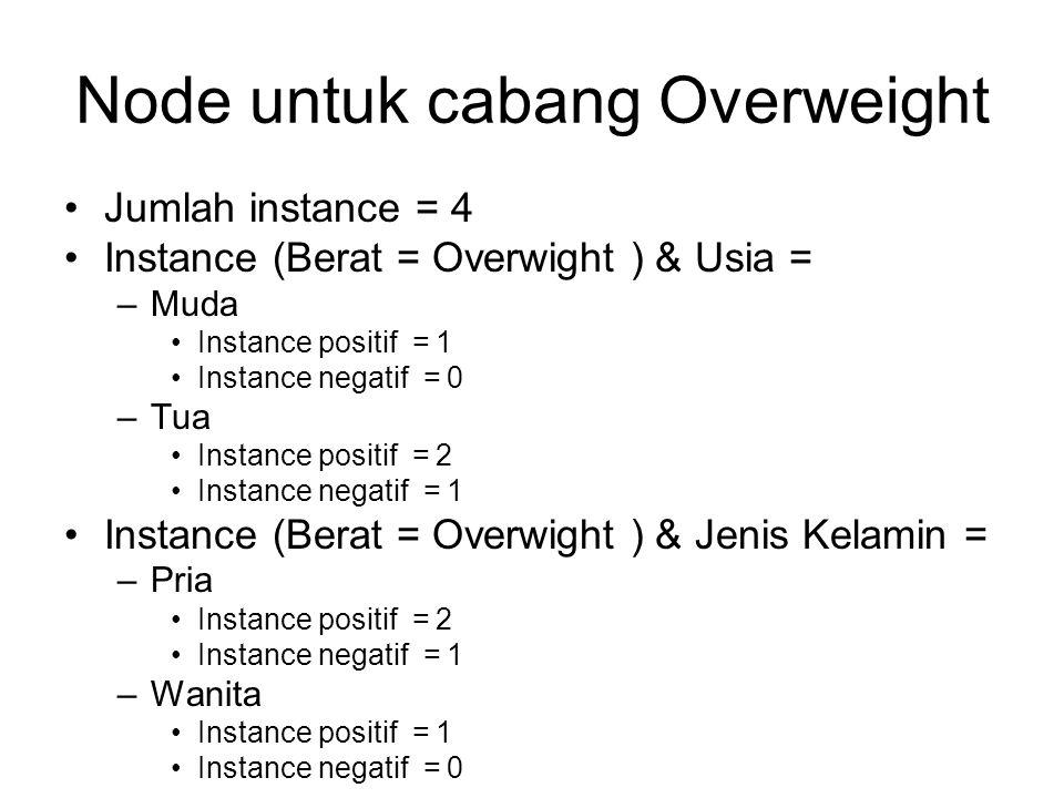 Node untuk cabang Overweight Jumlah instance = 4 Instance (Berat = Overwight ) & Usia = –Muda Instance positif = 1 Instance negatif = 0 –Tua Instance