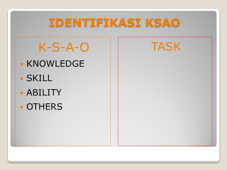 IDENTIFIKASI KSAO K-S-A-O KNOWLEDGE SKILL ABILITY OTHERS TASK