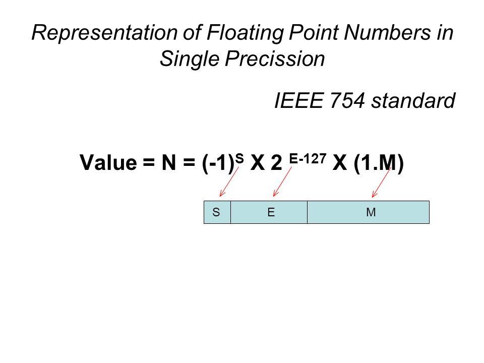 Representation (cont..) Di mana : S = sign bit (0->positif, 1->negatif) E = Exponent M = Mantissa