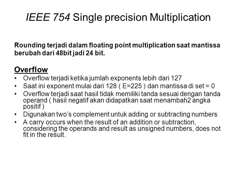 IEEE 754 Single precision Multiplication Underflow Underflow terjadi saat penjumlahan dari exponent lebih dari (-)126, angka negatif yang di definisikan dalam bias adalah (-)127 Angka yang bukan nol adalah 2 – 149, untuk mempertahankan ketepatan tiap 1 bit dalam mantissa.