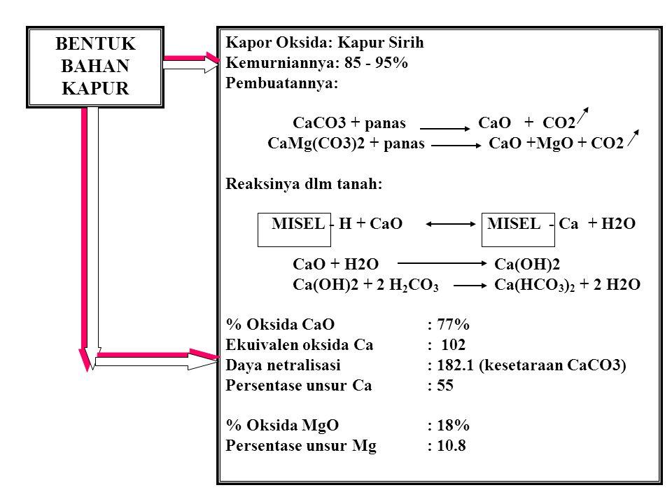 BENTUK BAHAN KAPUR Kapor Oksida: Kapur Sirih Kemurniannya: 85 - 95% Pembuatannya: CaCO3 + panas CaO + CO2 CaMg(CO3)2 + panas CaO +MgO + CO2 Reaksinya dlm tanah: MISEL - H + CaO MISEL - Ca + H2O CaO + H2O Ca(OH)2 Ca(OH)2 + 2 H 2 CO 3 Ca(HCO 3 ) 2 + 2 H2O % Oksida CaO : 77% Ekuivalen oksida Ca: 102 Daya netralisasi : 182.1 (kesetaraan CaCO3) Persentase unsur Ca: 55 % Oksida MgO : 18% Persentase unsur Mg: 10.8