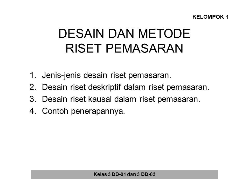 Kelas 3 DD-01 dan 3 DD-03 DESAIN DAN METODE RISET PEMASARAN 1.Jenis-jenis desain riset pemasaran. 2.Desain riset deskriptif dalam riset pemasaran. 3.D