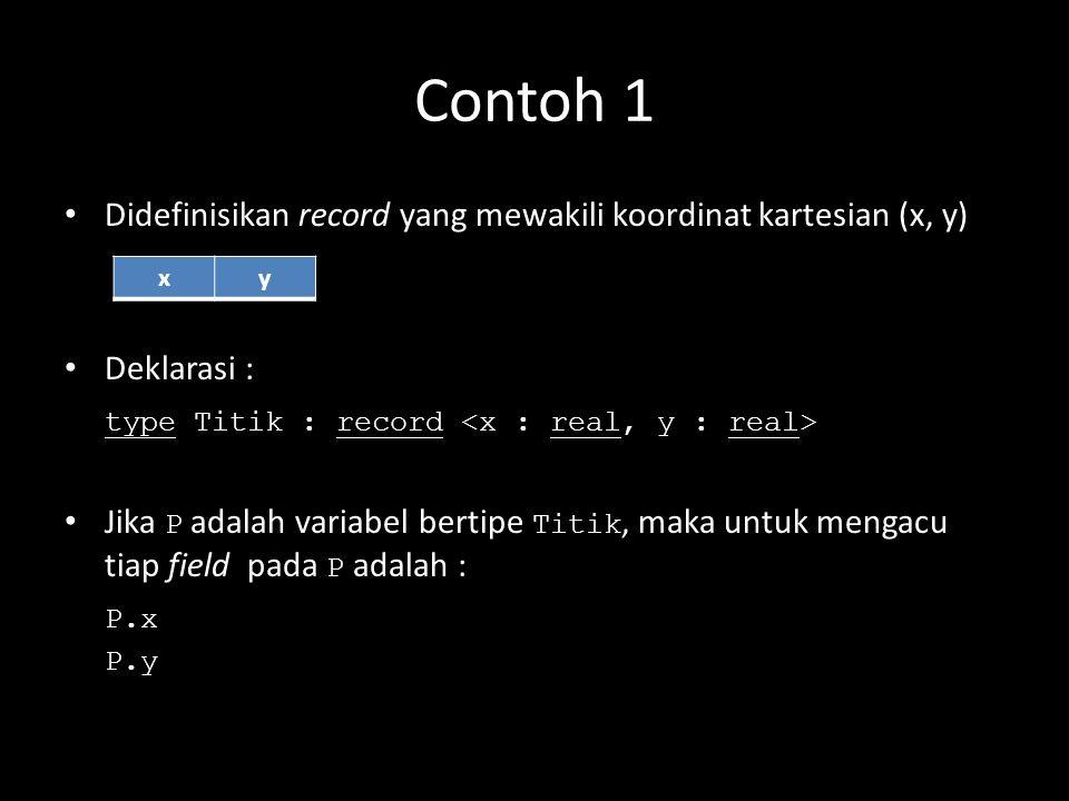 Contoh 1 Didefinisikan record yang mewakili koordinat kartesian (x, y) Deklarasi : type Titik : record Jika P adalah variabel bertipe Titik, maka untu
