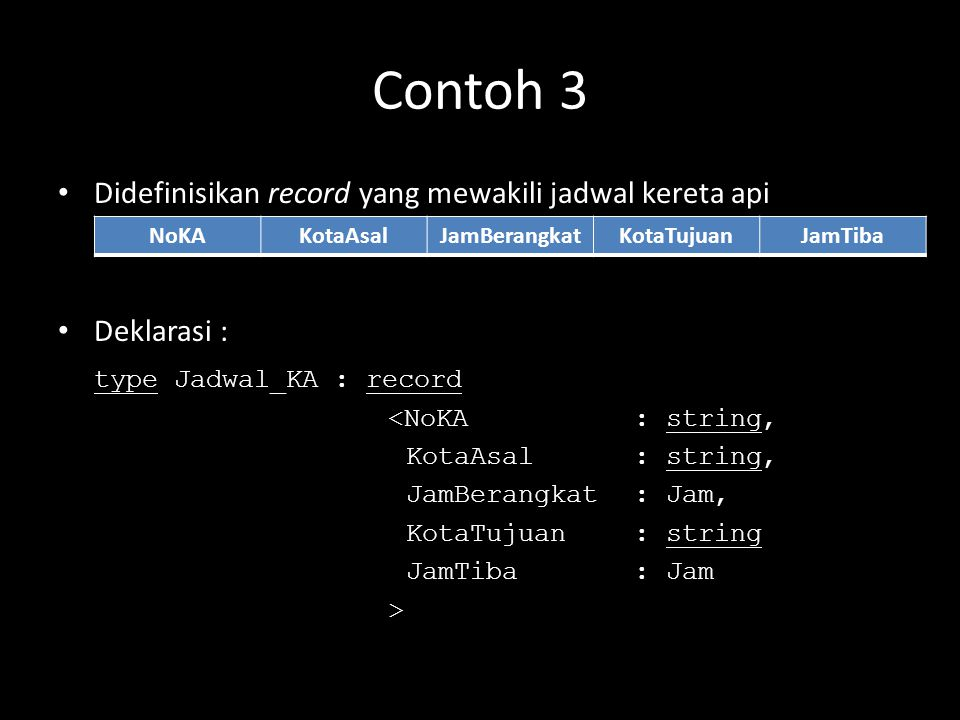 Contoh 3 Didefinisikan record yang mewakili jadwal kereta api Deklarasi : type Jadwal_KA : record <NoKA: string, KotaAsal : string, JamBerangkat: Jam,