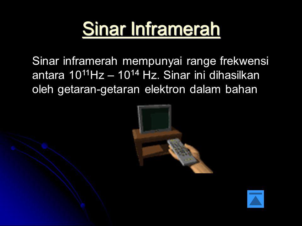Gelombang RADAR/Mikro Gelombang radarGelombang radar disebut juga gelombang mikro termasuk dalam gelombang radio dengan frekwensi paling tinggi bisa m