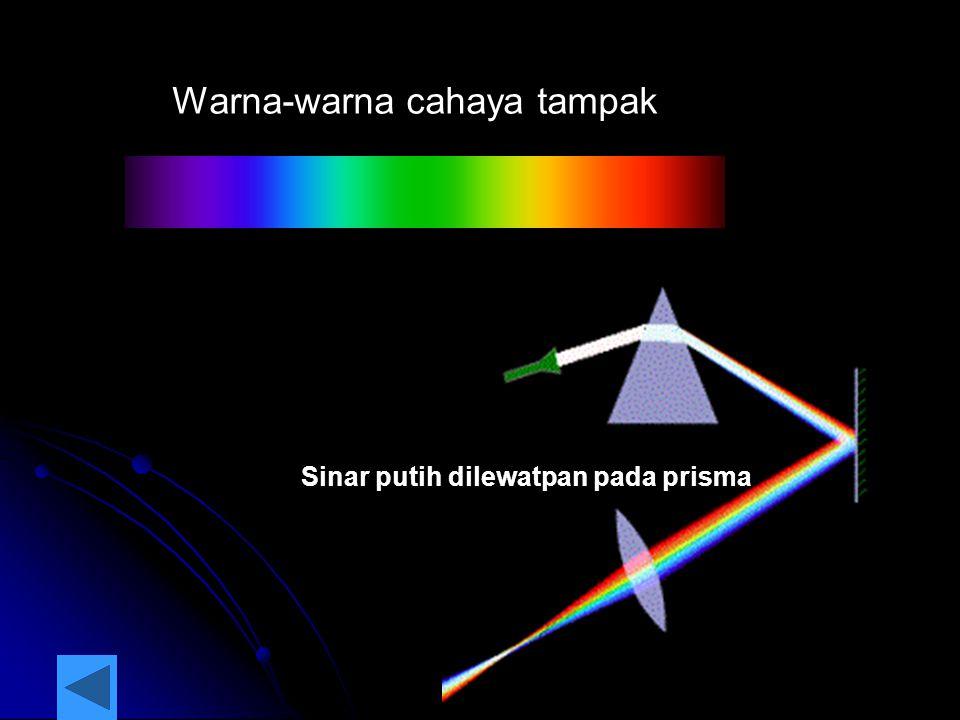 Sinar Gamma (  ) Sinar gamma mempunyai frekwensi antara 10 20 Hz sampai 10 25 Hz atau panjang gelombang antara 10 -15 cm sampai 10 -10 cm. Sinar gamm