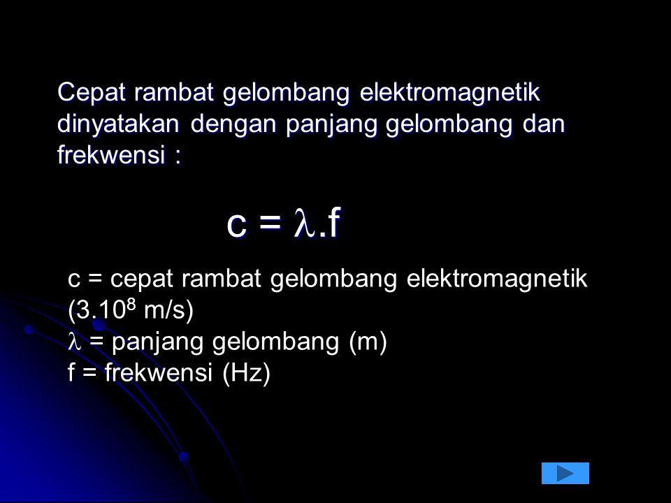 Cepat rambat gelombang elektromagnetik dinyatakan dengan panjang gelombang dan frekwensi : c =.f c = cepat rambat gelombang elektromagnetik (3.10 8 m/s) = panjang gelombang (m) f = frekwensi (Hz)