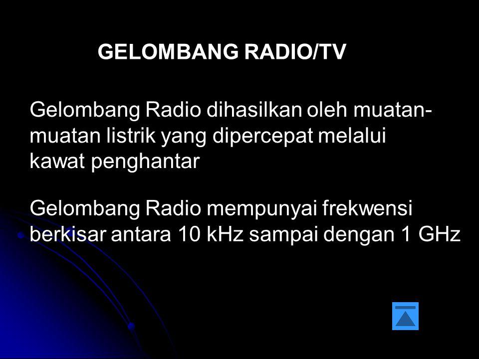 Gelombang Radio dihasilkan oleh muatan- muatan listrik yang dipercepat melalui kawat penghantar Gelombang Radio mempunyai frekwensi berkisar antara 10 kHz sampai dengan 1 GHz GELOMBANG RADIO/TV