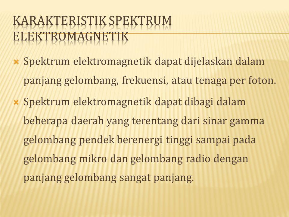  Spektrum elektromagnetik dapat dijelaskan dalam panjang gelombang, frekuensi, atau tenaga per foton.