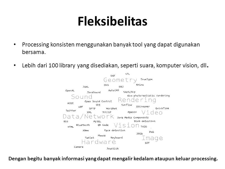 Fleksibelitas Processing konsisten menggunakan banyak tool yang dapat digunakan bersama. Lebih dari 100 library yang disediakan, seperti suara, komput